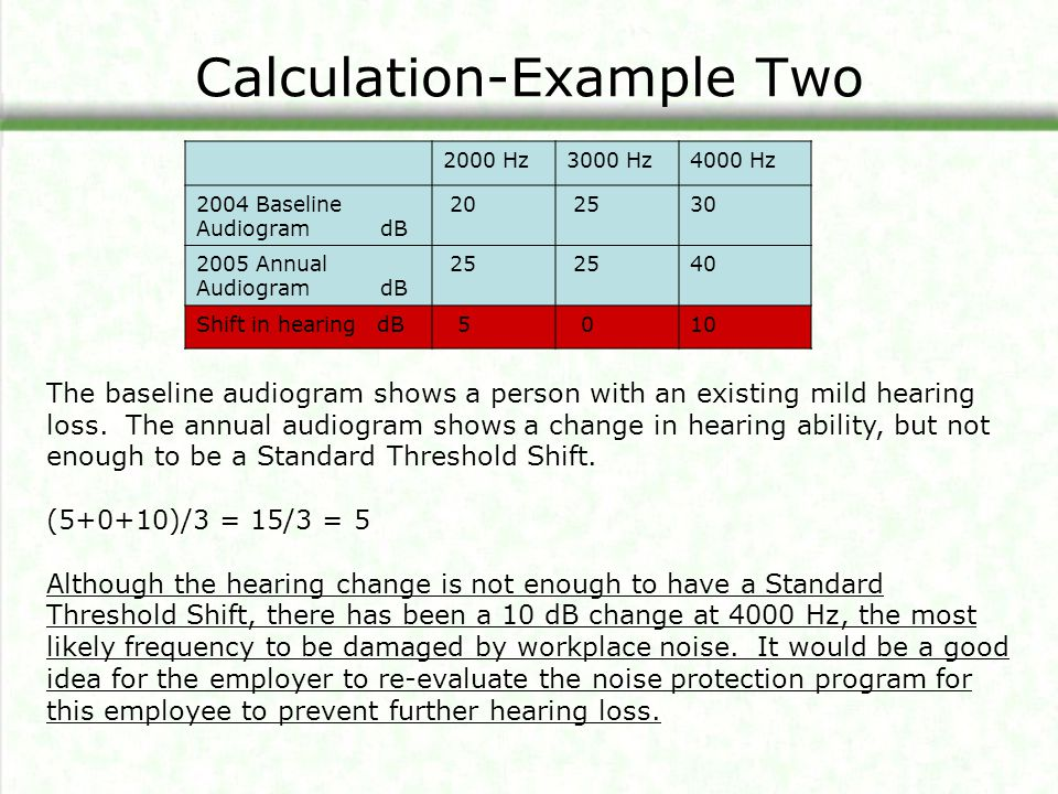 Calculation-Example Two 2000 Hz3000 Hz4000 Hz 2004 Baseline Audiogram dB 20 2530 2005 Annual Audiogram dB 25 40 Shift in hearing dB 5 010 The baseline