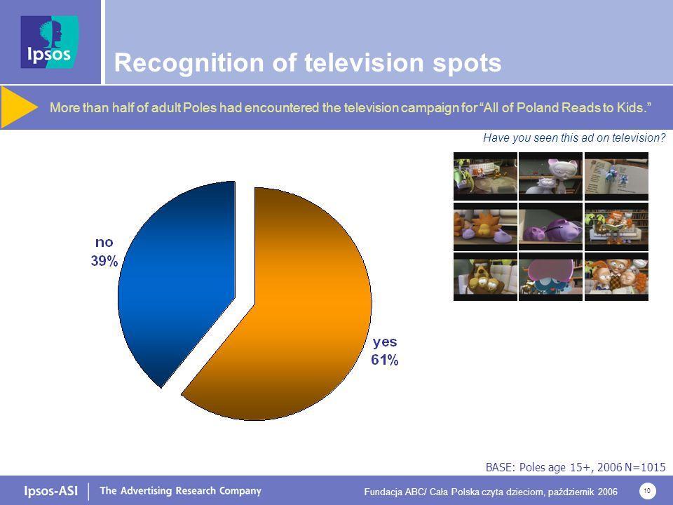 Fundacja ABC/ Cała Polska czyta dzieciom, październik 2006 10 Recognition of television spots Have you seen this ad on television? BASE: Poles age 15+