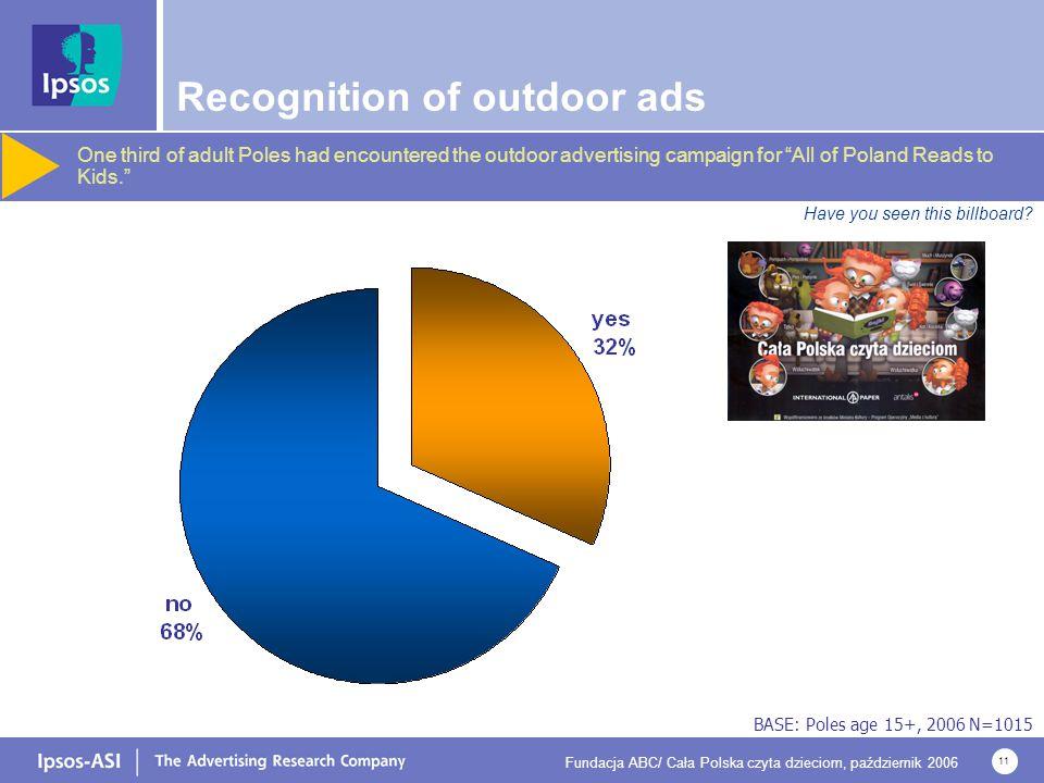 Fundacja ABC/ Cała Polska czyta dzieciom, październik 2006 11 Recognition of outdoor ads Have you seen this billboard? BASE: Poles age 15+, 2006 N=101