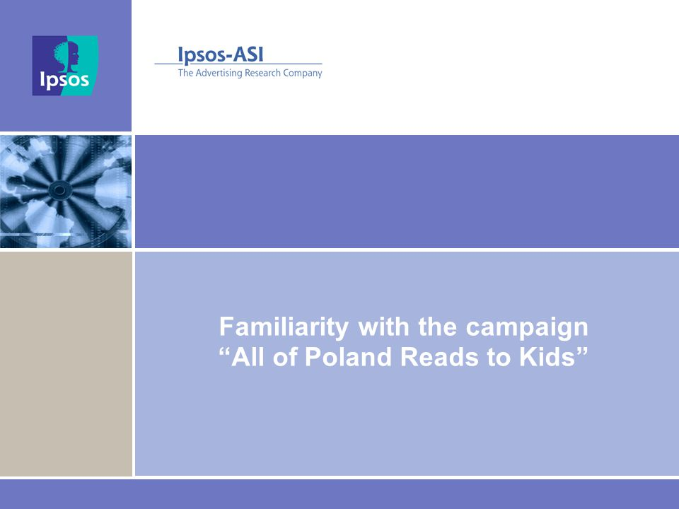 Familiarity with the campaign All of Poland Reads to Kids