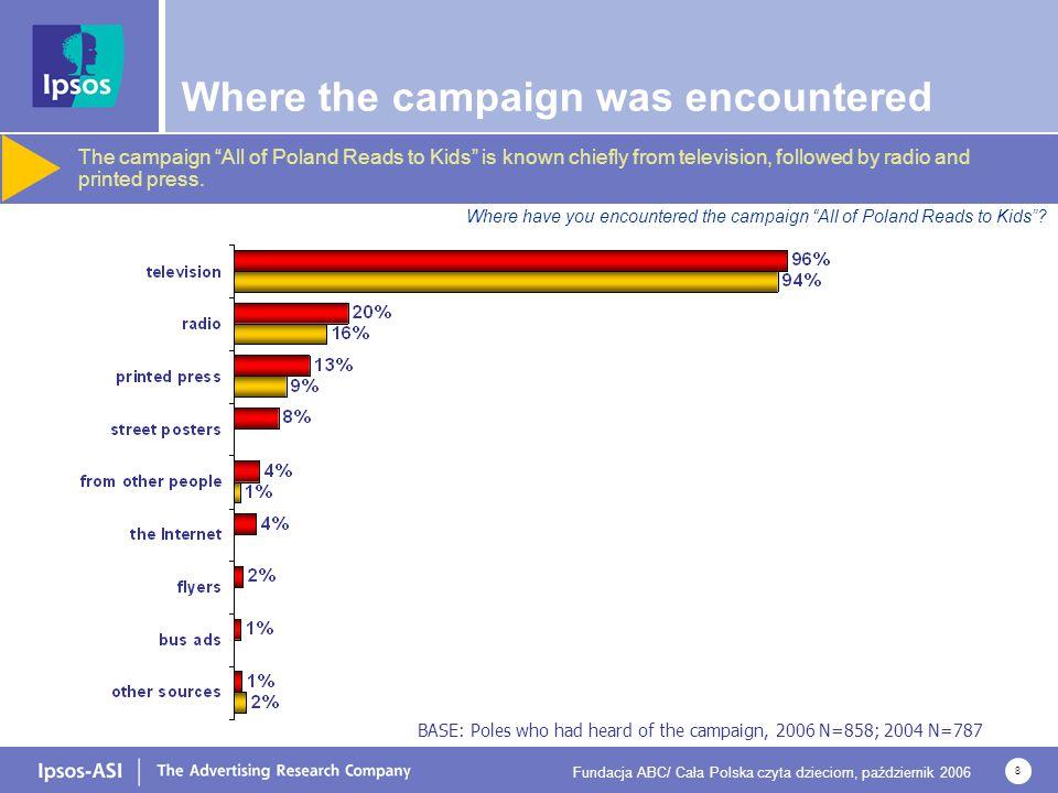 """Fundacja ABC/ Cała Polska czyta dzieciom, październik 2006 8 Where the campaign was encountered Where have you encountered the campaign """"All of Poland"""