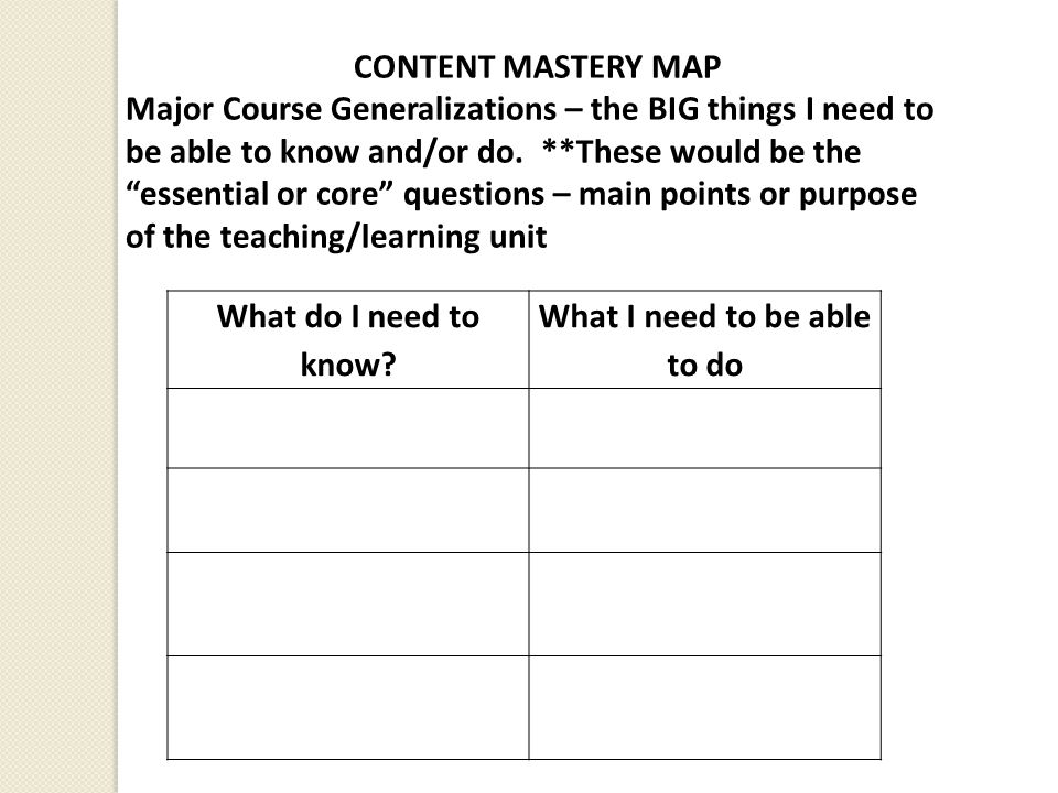 CONTENT MASTERY MAP Major Course Generalizations – the BIG things I need to be able to know and/or do.