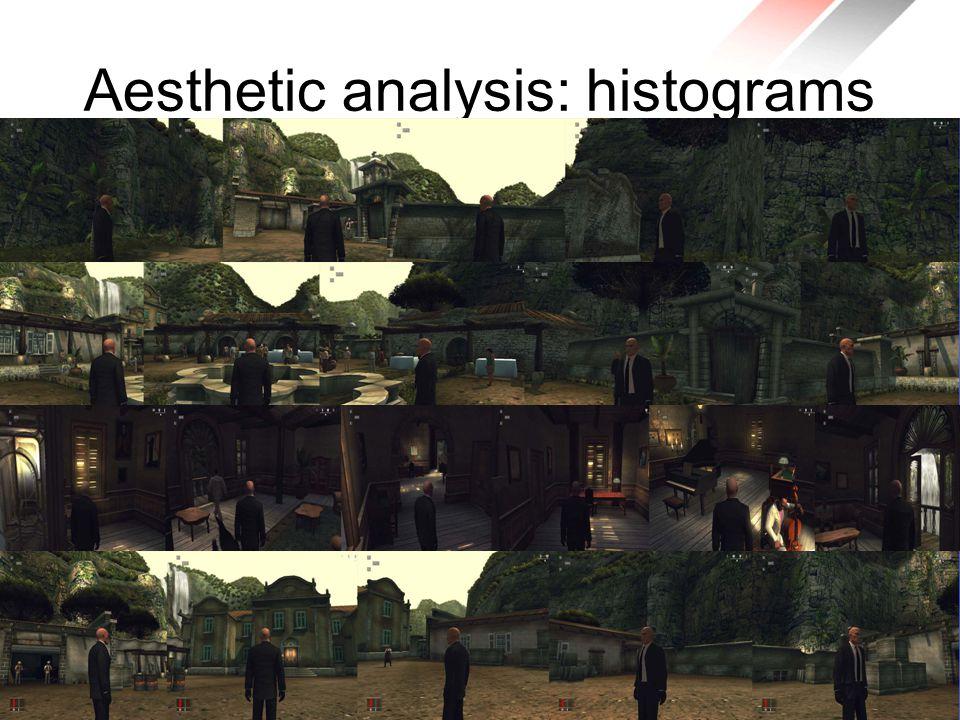 Aesthetic analysis: histograms