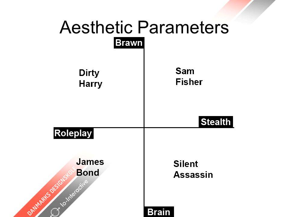 Aesthetic Parameters
