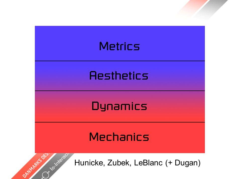 Hunicke, Zubek, LeBlanc (+ Dugan)