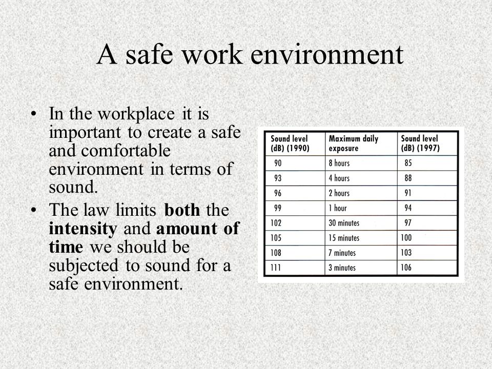 A safe work environment In the workplace it is important to create a safe and comfortable environment in terms of sound.