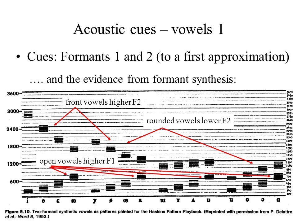 Acoustic cues – vowels 1 Cues: Formants 1 and 2 (to a first approximation) ….