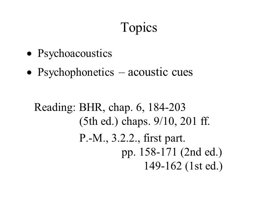 Topics  Psychoacoustics  Psychophonetics – acoustic cues Reading: BHR, chap.