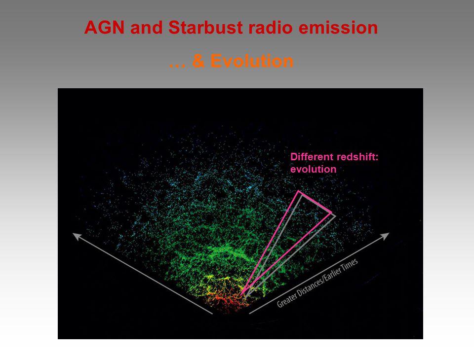 AGN and Starbust radio emission … & Evolution Different redshift: evolution