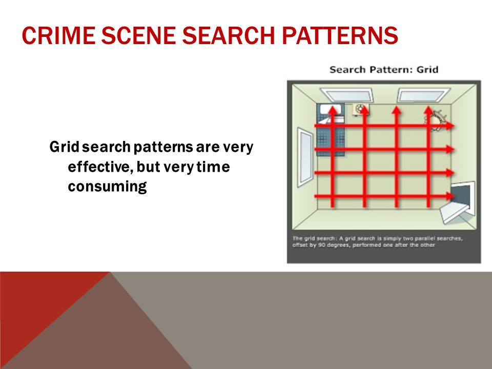 CRIME SCENE SEARCH PATTERNS Rarely used Doesn't work well with physical barriers.