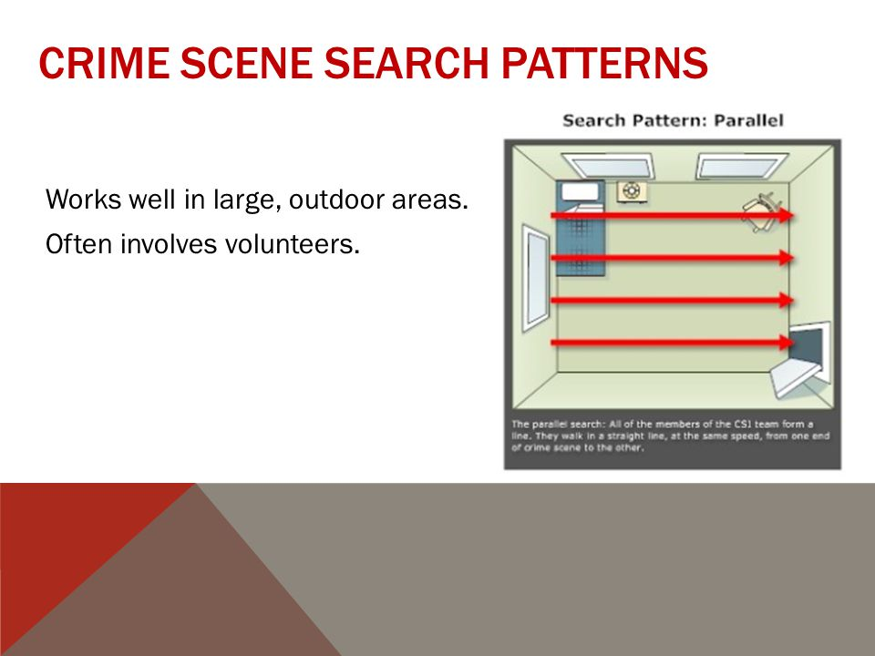 CRIME SCENE SEARCH PATTERNS Works well in buildings and with warrants searches.