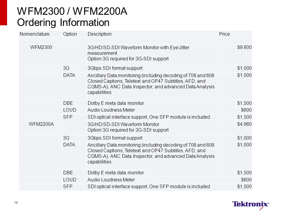 16 WFM2300 / WFM2200A Ordering Information NomenclatureOptionDescriptionPrice WFM2300 3G/HD/SD-SDI Waveform Monitor with Eye/Jitter measurement Option 3G required for 3G-SDI support $9,800 3G3Gbps SDI format support$1,000 DATAAncillary Data monitoring (including decoding of 708 and 608 Closed Captions, Teletext and OP47 Subtitles, AFD, and CGMS-A), ANC Data Inspector, and advanced Data Analysis capabilities $1,000 DBEDolby E meta data monitor$1,500 LOUDAudio Loudness Meter$600 SFPSDI optical interface support, One SFP module is included$1,500 WFM2200A 3G/HD/SD-SDI Waveform Monitor Option 3G required for 3G-SDI support $4,960 3G3Gbps SDI format support$1,000 DATAAncillary Data monitoring (including decoding of 708 and 608 Closed Captions, Teletext and OP47 Subtitles, AFD, and CGMS-A), ANC Data Inspector, and advanced Data Analysis capabilities $1,000 DBEDolby E meta data monitor$1,500 LOUDAudio Loudness Meter$600 SFPSDI optical interface support, One SFP module is included$1,500