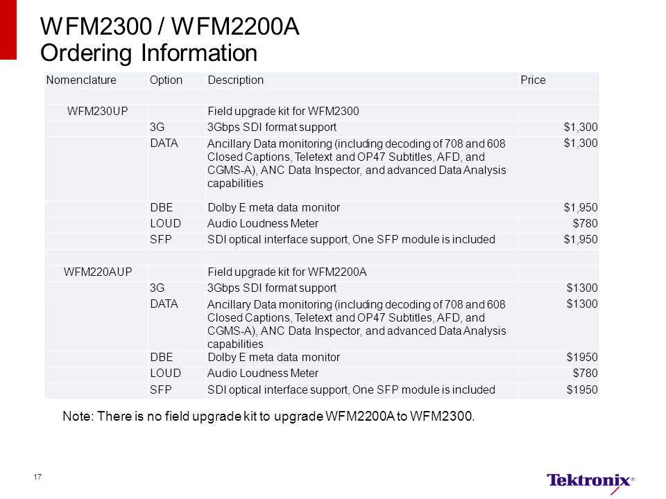17 WFM2300 / WFM2200A Ordering Information NomenclatureOptionDescriptionPrice WFM230UP Field upgrade kit for WFM2300 3G3Gbps SDI format support$1,300