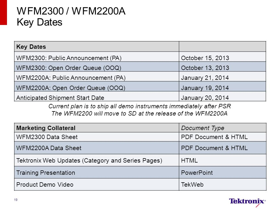 19 WFM2300 / WFM2200A Key Dates WFM2300: Public Announcement (PA)October 15, 2013 WFM2300: Open Order Queue (OOQ)October 13, 2013 WFM2200A: Public Announcement (PA)January 21, 2014 WFM2200A: Open Order Queue (OOQ)January 19, 2014 Anticipated Shipment Start DateJanuary 20, 2014 Marketing CollateralDocument Type WFM2300 Data SheetPDF Document & HTML WFM2200A Data SheetPDF Document & HTML Tektronix Web Updates (Category and Series Pages)HTML Training PresentationPowerPoint Product Demo VideoTekWeb Current plan is to ship all demo instruments immediately after PSR The WFM2200 will move to SD at the release of the WFM2200A