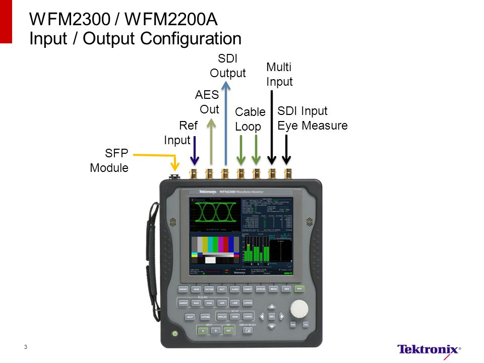 3 WFM2300 / WFM2200A Input / Output Configuration SDI Input Eye Measure Multi Input Cable Loop SDI Output AES Out Ref Input SFP Module