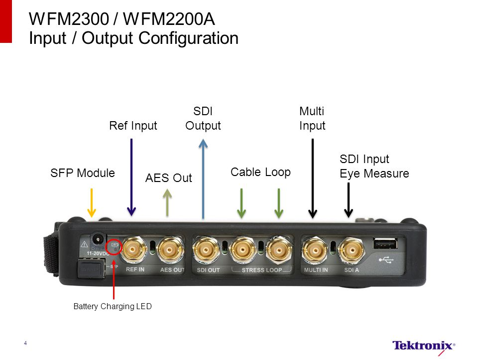 4 WFM2300 / WFM2200A Input / Output Configuration SDI Input Eye Measure Multi Input Cable Loop SDI Output AES Out Ref Input SFP Module Battery Chargin