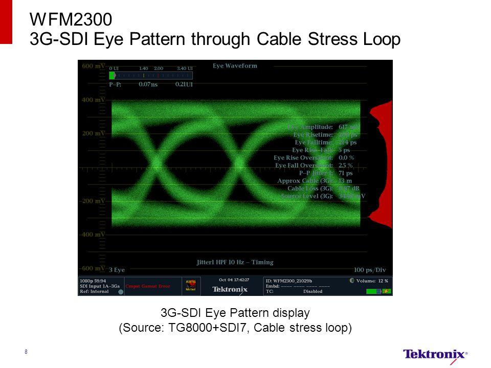 8 WFM2300 3G-SDI Eye Pattern through Cable Stress Loop 3G-SDI Eye Pattern display (Source: TG8000+SDI7, Cable stress loop)