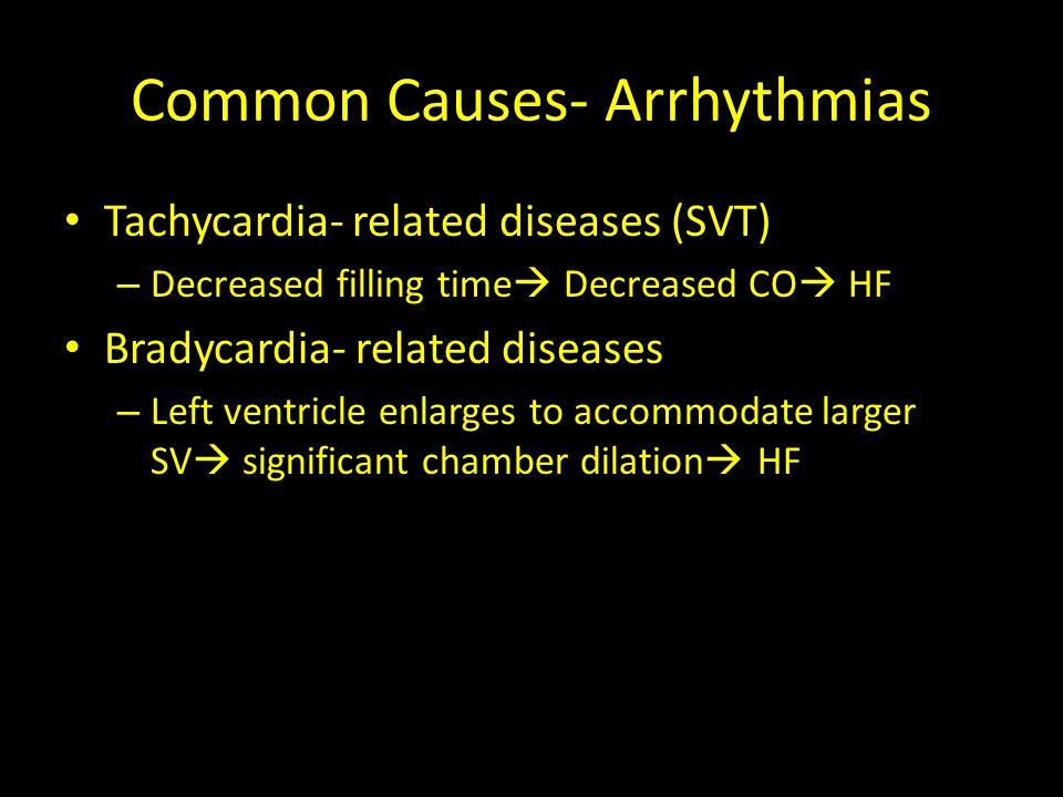 Common Causes- Arrhythmias Tachycardia- related diseases (SVT) – Decreased filling time  Decreased CO  HF Bradycardia- related diseases – Left ventr