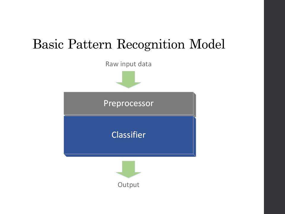 Basic Pattern Recognition Model