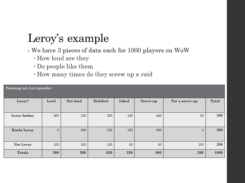 Leroy's example We have 3 pieces of data each for 1000 players on WoW  How loud are they  Do people like them  How many times do they screw up a ra