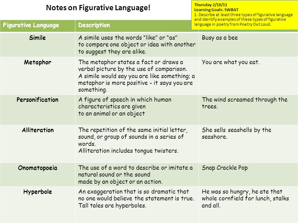"""Notes on Figurative Language! Figurative LanguageDescriptionExample SimileA simile uses the words """"like"""" or """"as"""" to compare one object or idea with an"""
