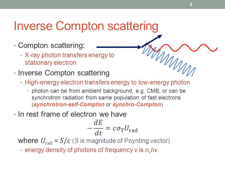 Inverse Compton scattering 5
