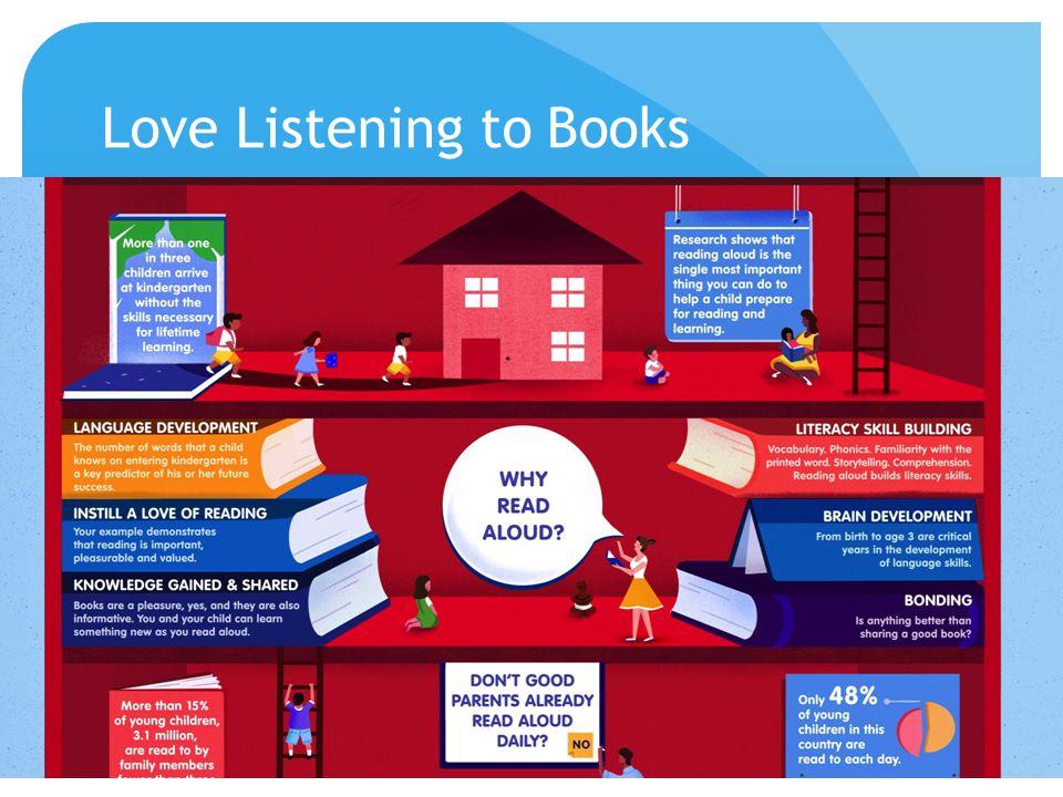 Love Listening to Books