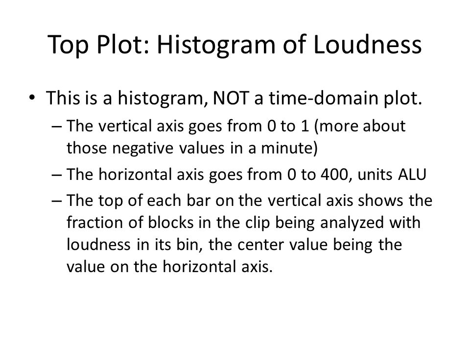 Top Plot: Histogram of Loudness This is a histogram, NOT a time-domain plot.