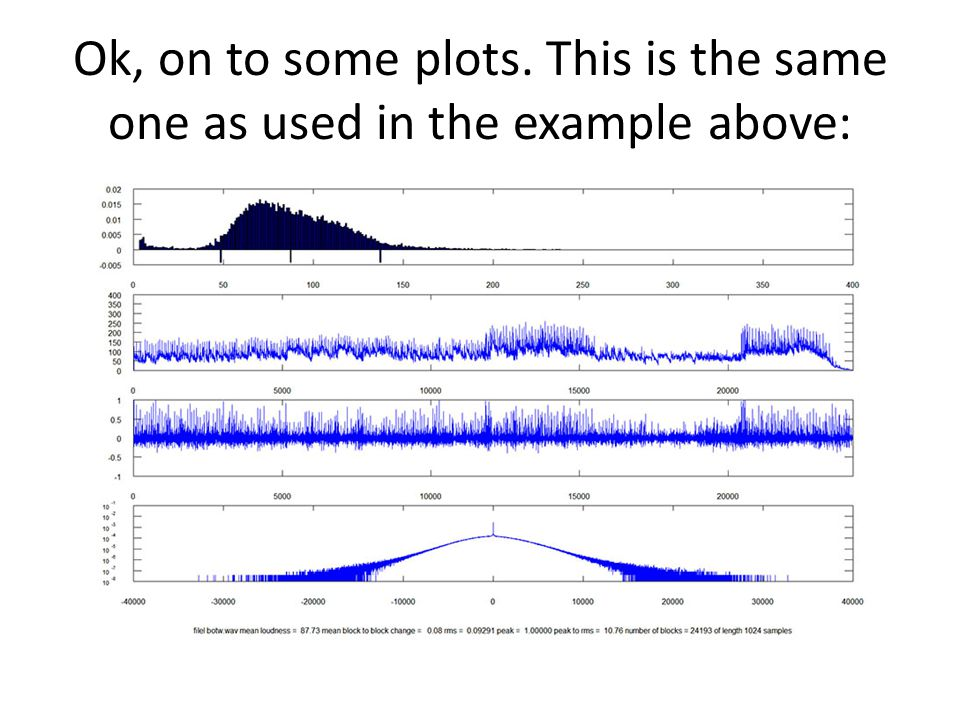 Ok, on to some plots. This is the same one as used in the example above:
