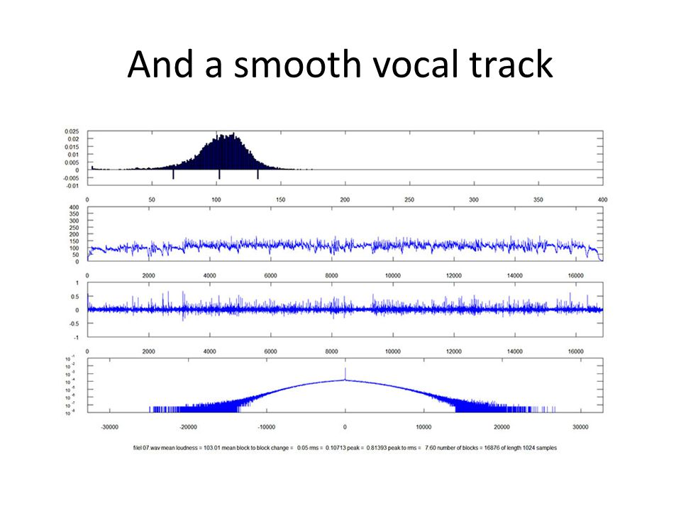 And a smooth vocal track