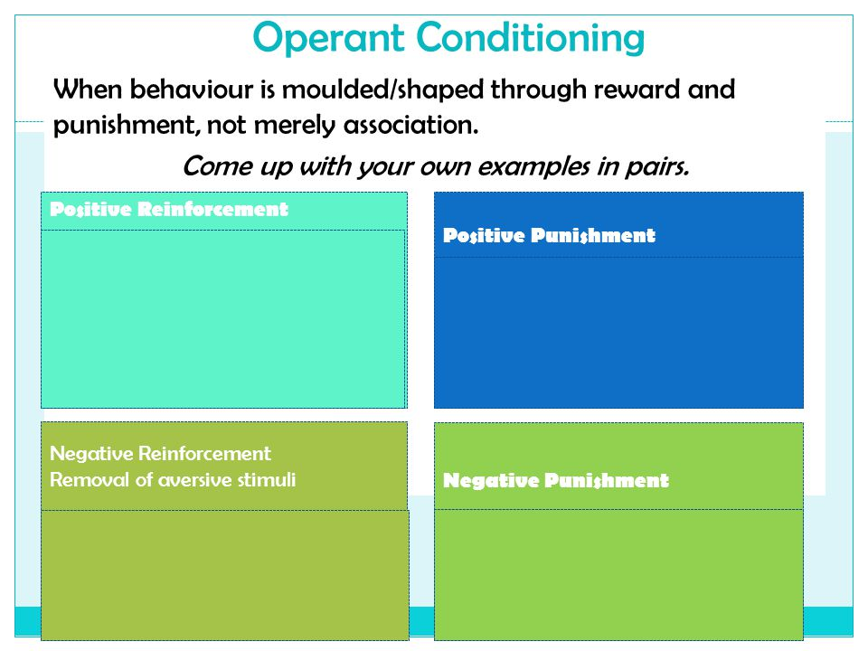 Operant Conditioning When behaviour is moulded/shaped through reward and punishment, not merely association. Come up with your own examples in pairs.