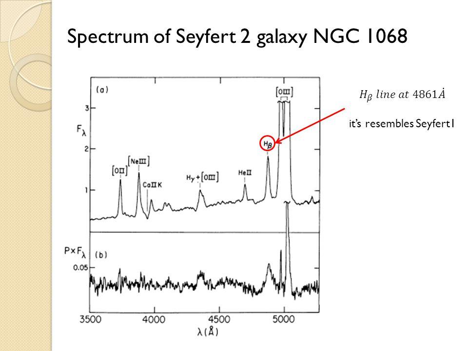 Spectrum of Seyfert 2 galaxy NGC 1068