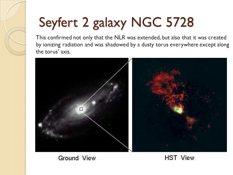 Seyfert 2 galaxy NGC 5728 This confirmed not only that the NLR was extended, but also that it was created by ionizing radiation and was shadowed by a dusty torus everywhere except along the torus' axis.