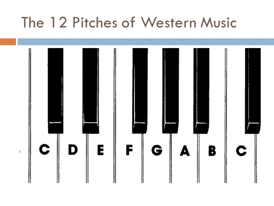 Pitch  Range – the distance between the lowest and highest tones that a voice or instrument can produce  The average untrained voice has a range of 1 ½ octaves.