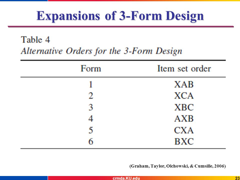 Expansions of 3-Form Design (Graham, Taylor, Olchowski, & Cumsille, 2006) crmda.KU.edu23