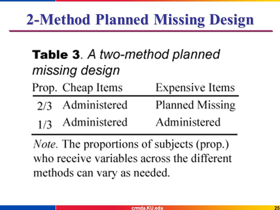 25 2-Method Planned Missing Design crmda.KU.edu