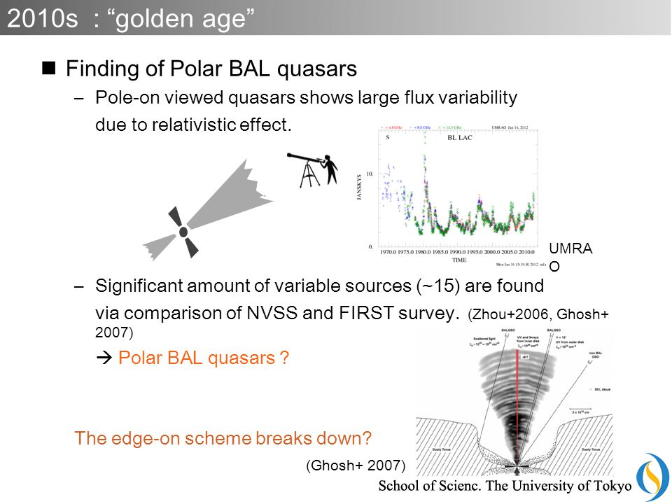 Finding of Polar BAL quasars –Pole-on viewed quasars shows large flux variability due to relativistic effect.
