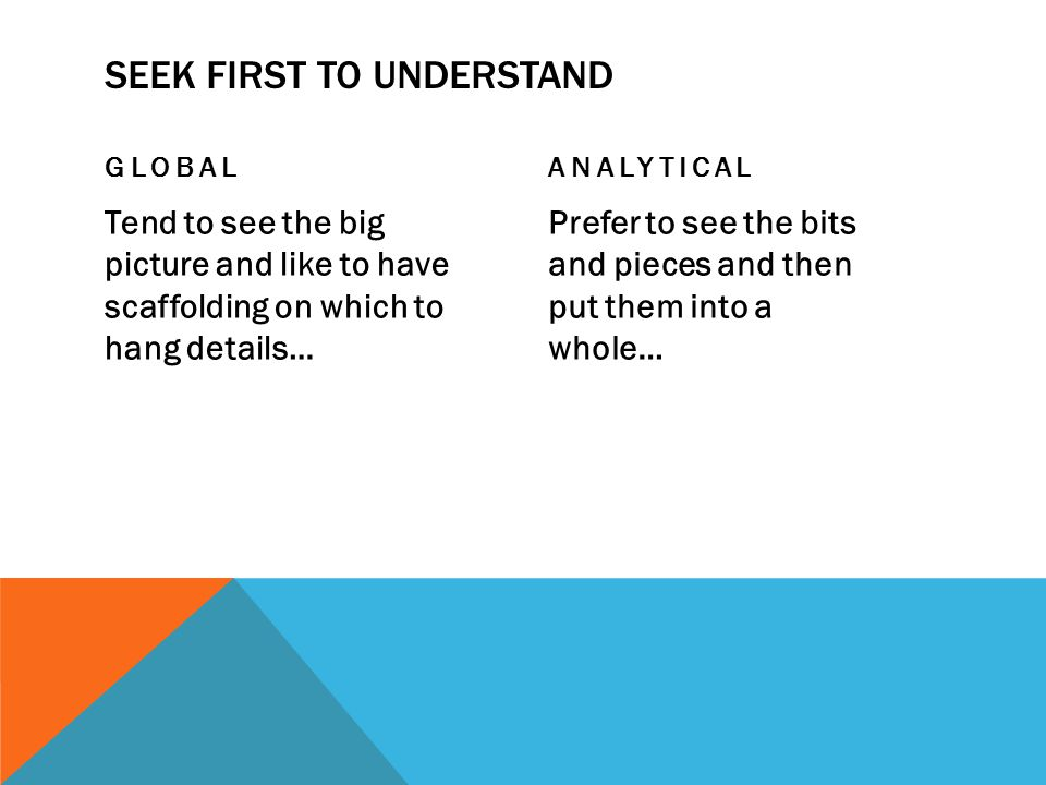 SEEK FIRST TO UNDERSTAND GLOBAL Tend to see the big picture and like to have scaffolding on which to hang details… ANALYTICAL Prefer to see the bits and pieces and then put them into a whole…