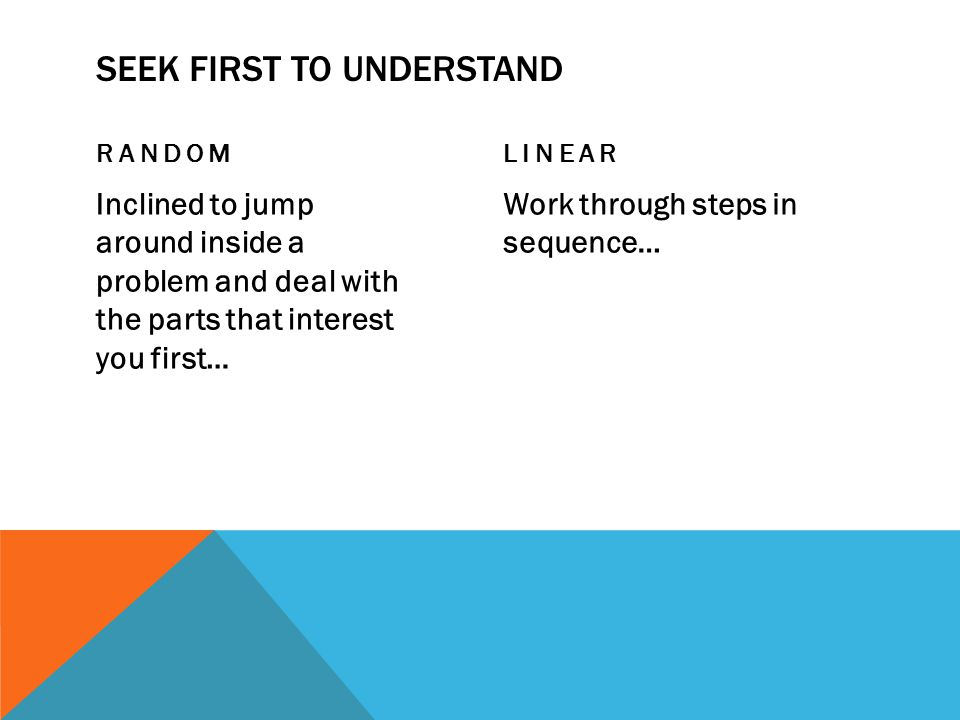 SEEK FIRST TO UNDERSTAND RANDOM Inclined to jump around inside a problem and deal with the parts that interest you first… LINEAR Work through steps in sequence…