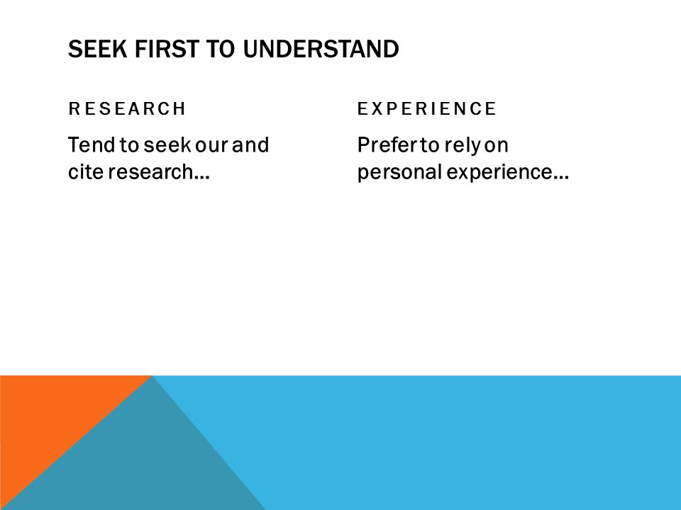 SEEK FIRST TO UNDERSTAND RESEARCH Tend to seek our and cite research… EXPERIENCE Prefer to rely on personal experience…