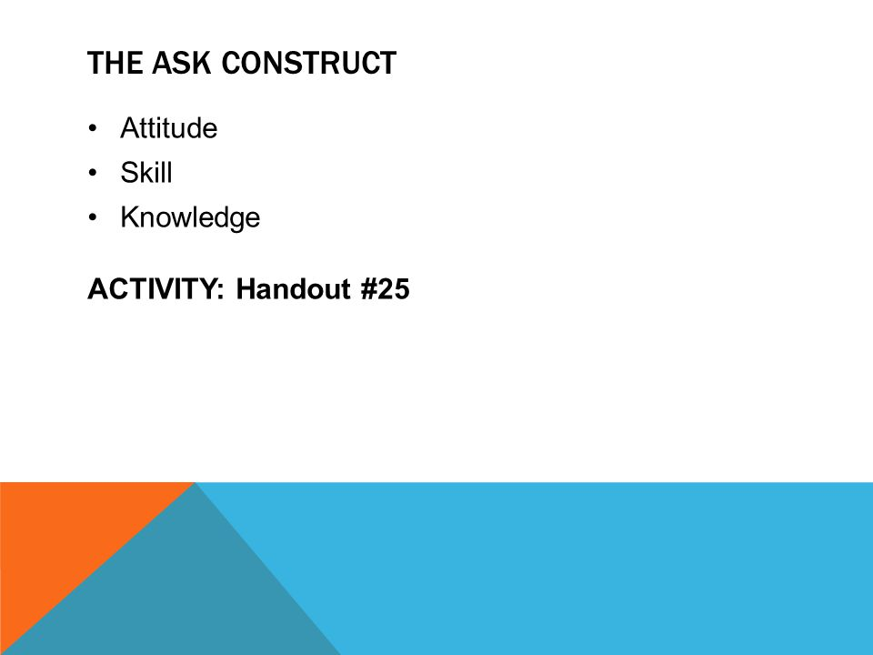 THE ASK CONSTRUCT Attitude Skill Knowledge ACTIVITY: Handout #25