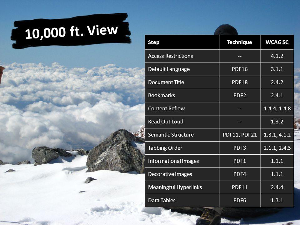 10,000 ft.