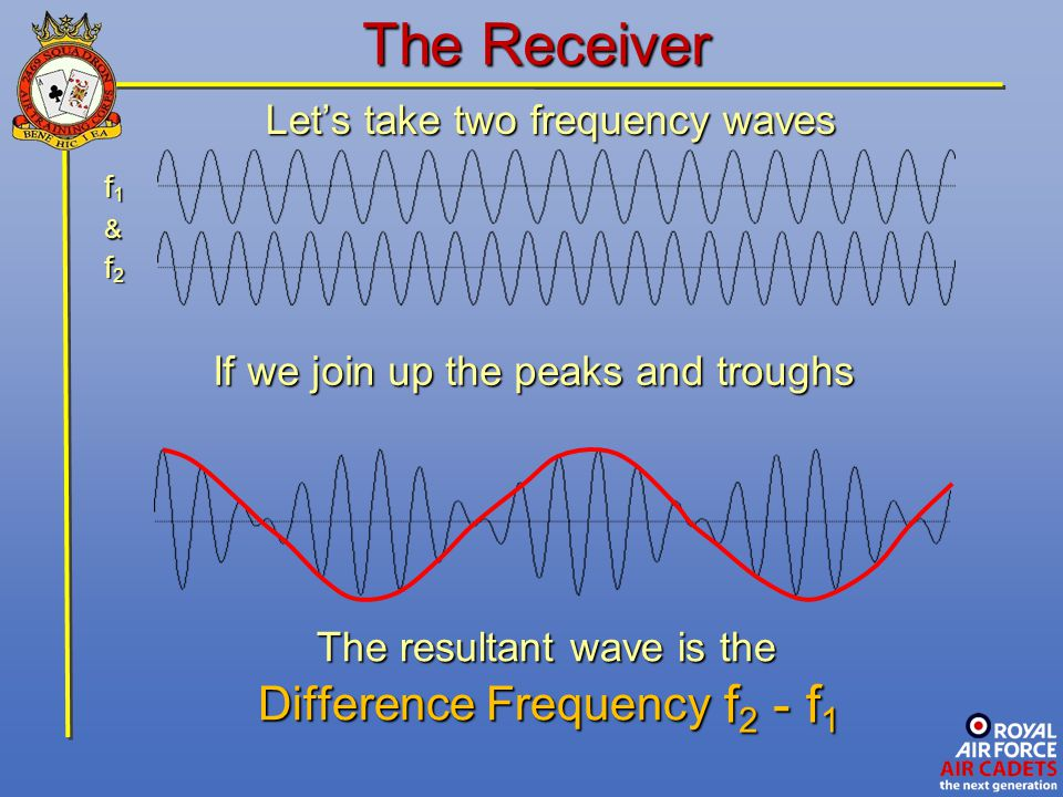 The Receiver Let's take two frequency waves f1f1f1f1 f2f2f2f2 & If we join up the peaks and troughs The resultant wave is the Difference Frequency f 2