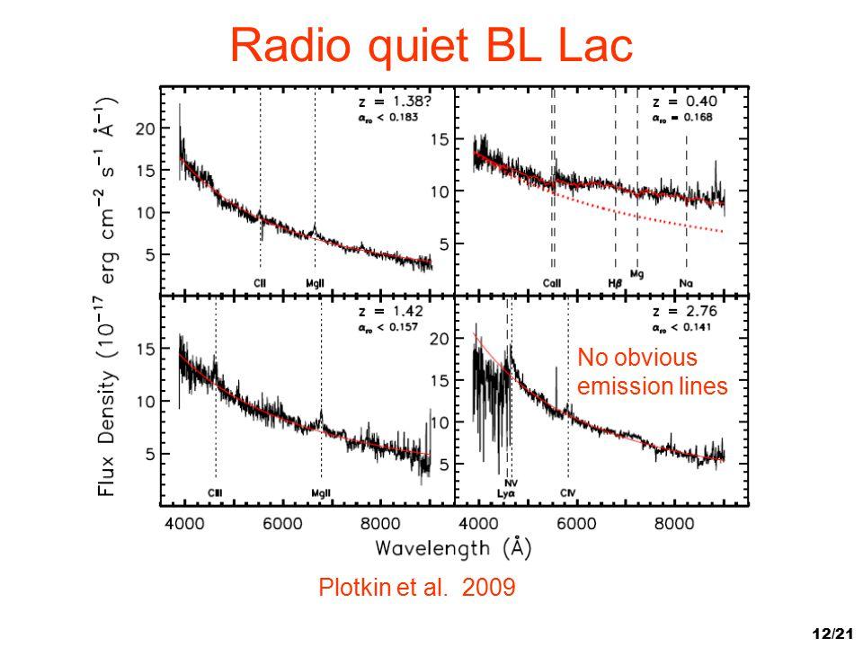 12/21 Radio quiet BL Lac Plotkin et al. 2009 No obvious emission lines