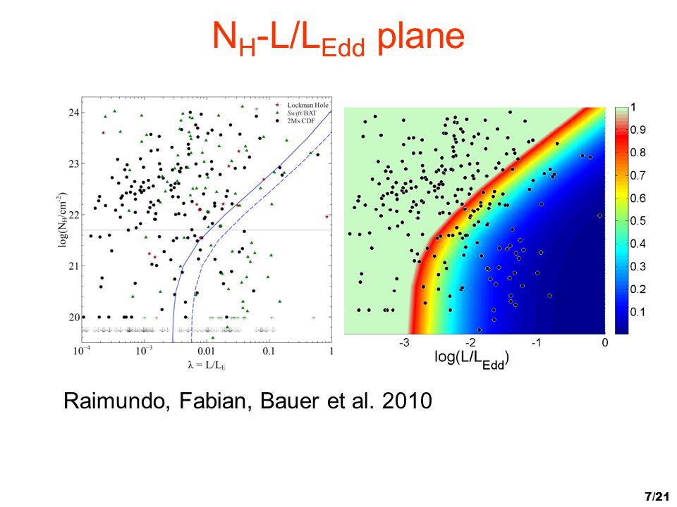 7/21 N H -L/L Edd plane Raimundo, Fabian, Bauer et al. 2010