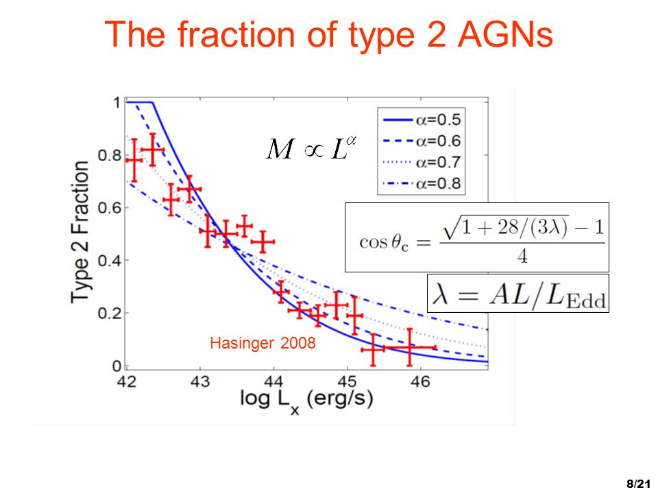8/21 The fraction of type 2 AGNs Hasinger 2008