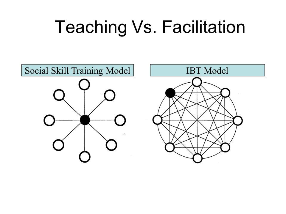 Teaching Vs. Facilitation Social Skill Training ModelIBT Model