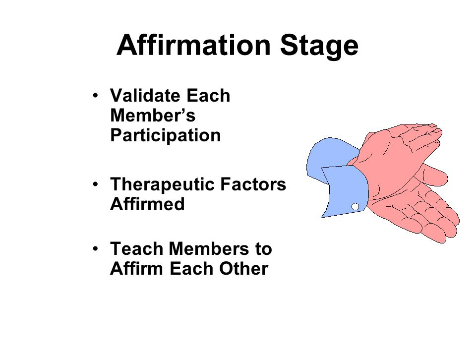 Affirmation Stage Validate Each Member's Participation Therapeutic Factors Affirmed Teach Members to Affirm Each Other