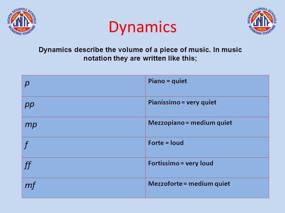 Dynamics When sounds gradually get louder this is called; < CRESCENDO = GRADUALLY GETTING LOUDER > DIMINUENDO = GRADUALLY GETTING QUIETER *Listen to 'Atmosphere' from Music Express year 5