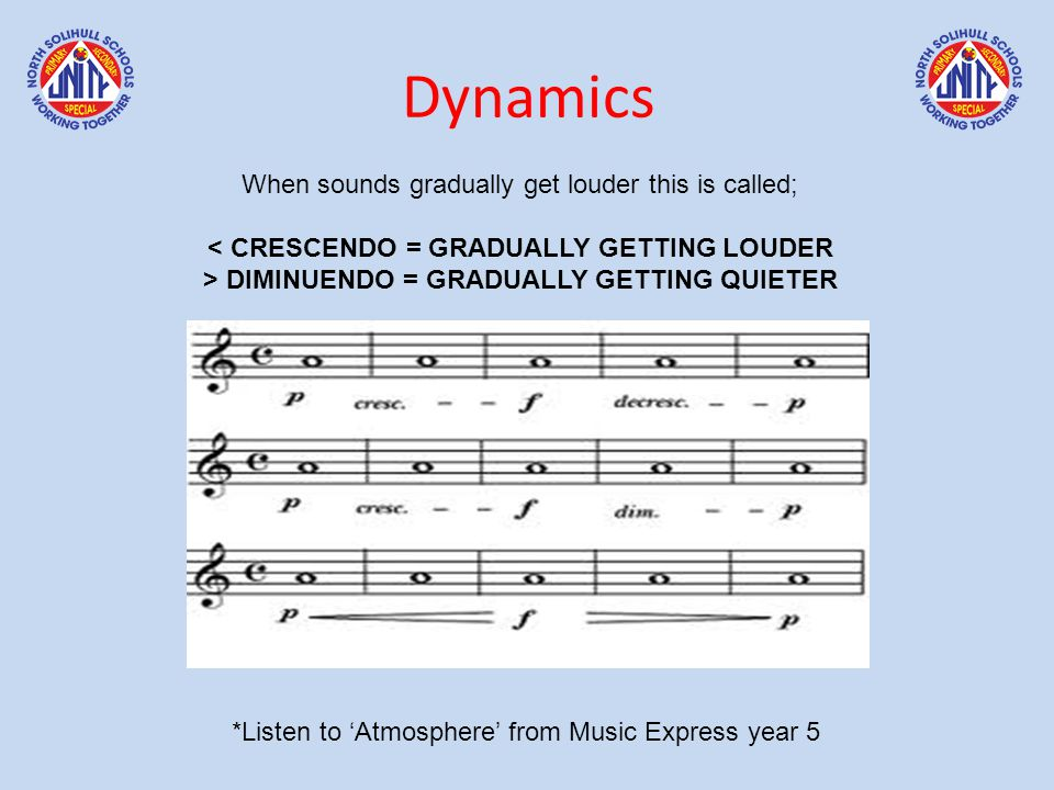 Tempo… descriptions! …However, with children… these words would be better to start with!